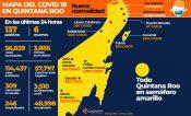 Acumula Quintana Roo 3,885 muertes por Covid 19